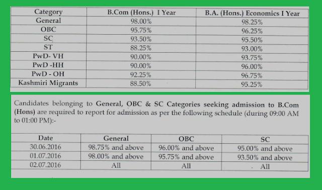 du.ac.in, DU Result 2019, Entrance, PG UG Admission Merit List, Cut-Off,