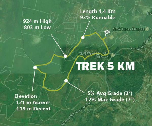 5K Wanadri Trail Run • 2019