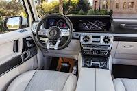 Mercedes-AMG G 63 (2019) Dashboard