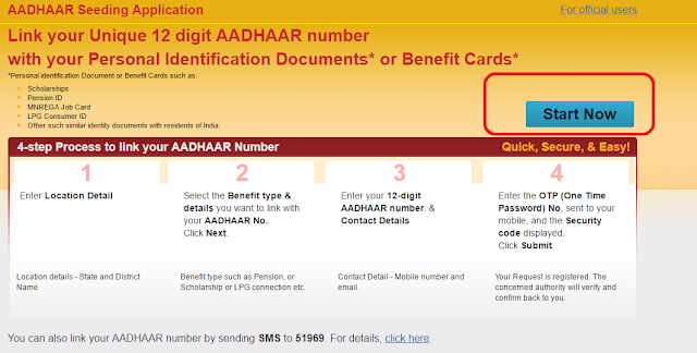 Ration Card Integration with Aadhaar Card Online