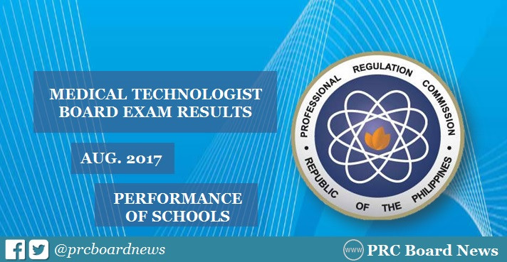 performance of schools Medtech board exam