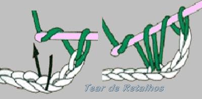 Ilustração mostrando um destro Iniciando a execução do ponto alto. Um ponto básico do crochê.