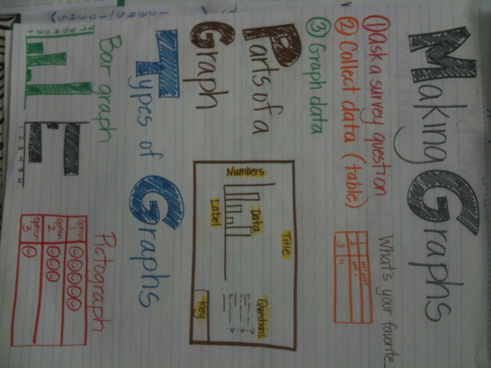 Line Graph Worksheet