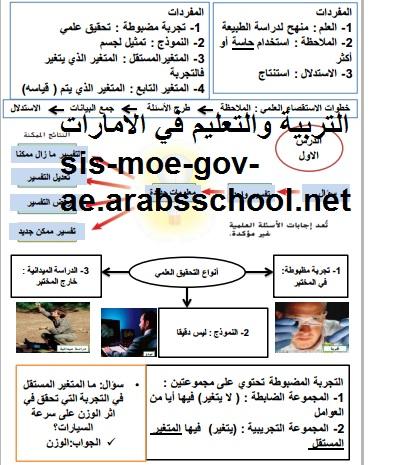 http://sis-moe-gov-ae.arabsschool.net/2017/09/2017-2018_44.html