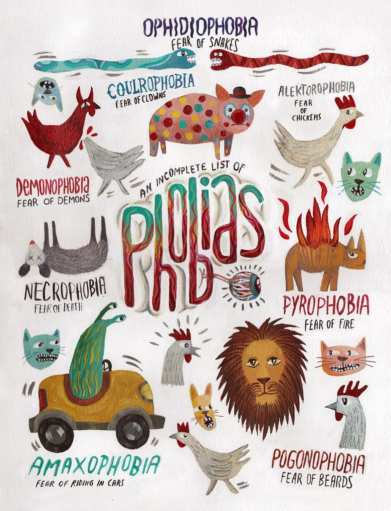 Kinds of phobia