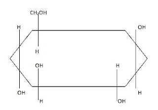 Karbohidrat (Hidratarang): Fungsi, Struktur dan Sumber Karbohidrat (Hidratarang)