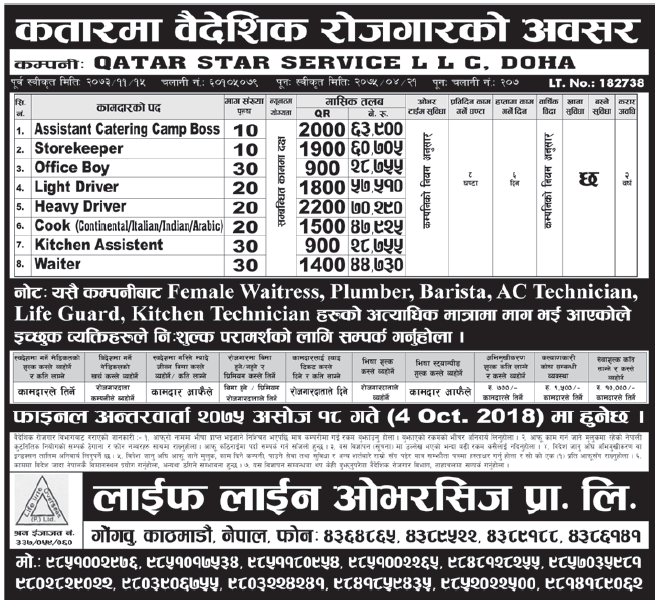 Jobs in Qatar for Nepali, Salary Rs 70,290