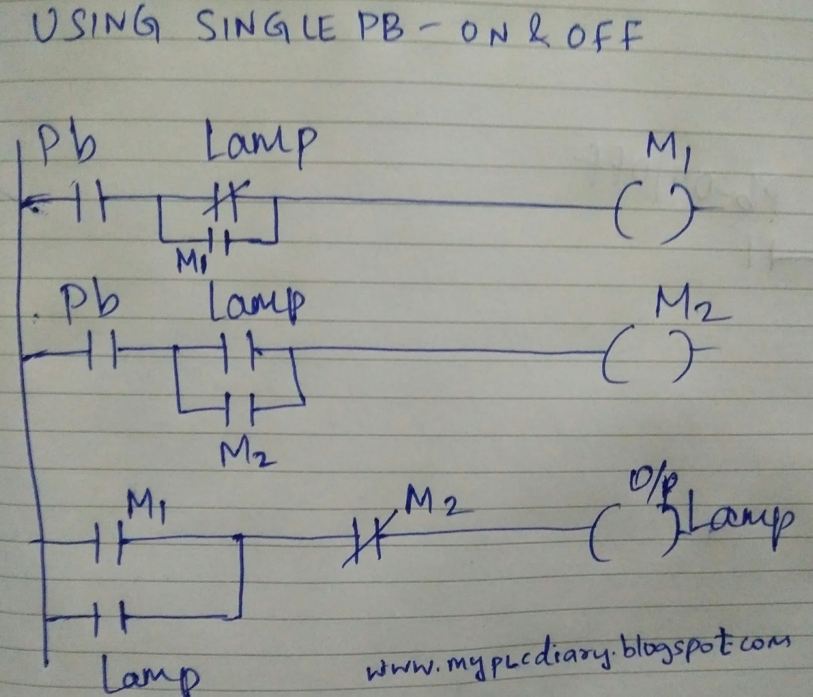 Using single push button for ON and OFF ladder logic - MY PLC DIARY
