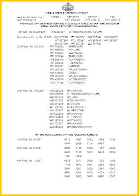 Kerala Lottery 23.04.2018 Win Win W 457 Lottery Results Official PDF keralalotteriesresults.in-page-001