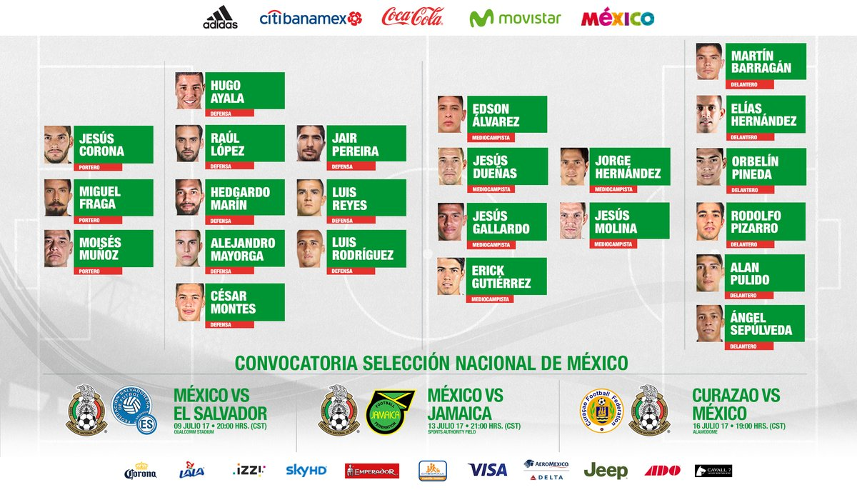 La convocatoria para la Selección Mexicana que disputará la Copa Oro.