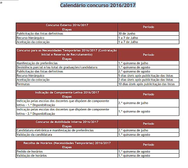Eduprofs pr ximas fases do concurso 2016 2017 for Concurso meritos docentes 2016