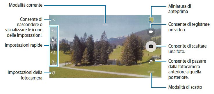 Schermata avvio fotocamera Samsung Galaxy S7 e S7 Edge