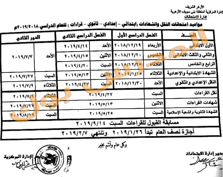 موعد امتحانات الترم الأول 2019
