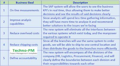 business goals and their description