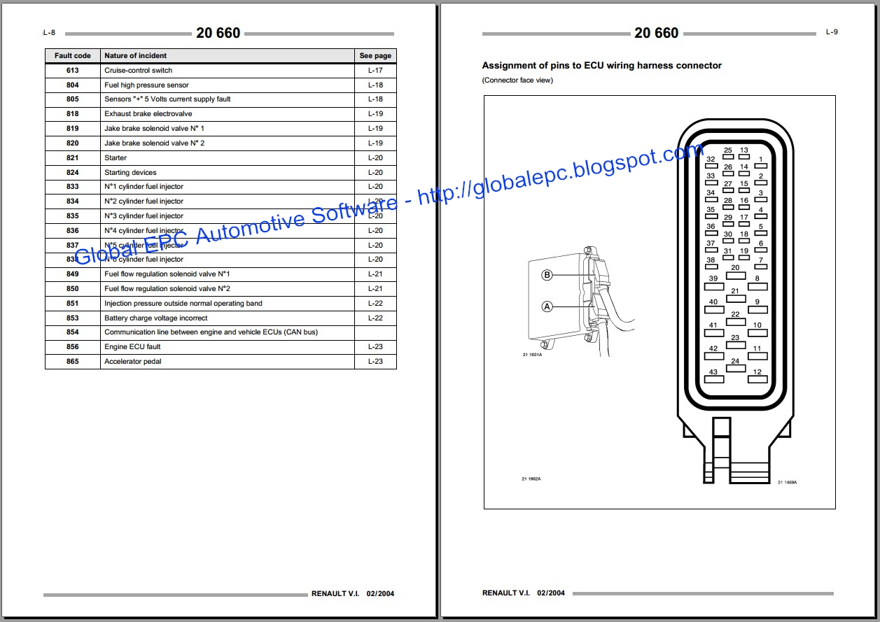 2014 Volvo Truck Fuse Box Diagram Renault Premium Workshop Service Manuals And Wiring Diagrams