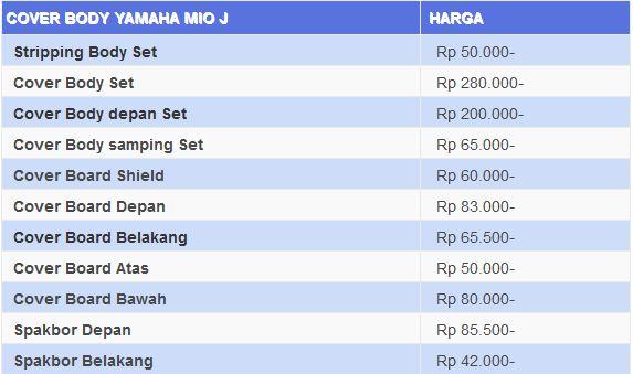 Daftar Harga Cover Body Yamaha Mio J Fullset Depan