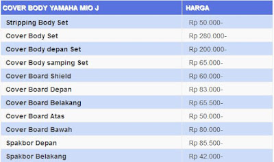 Daftar Harga Cover Body Yamaha Mio J Fullset Depan ...