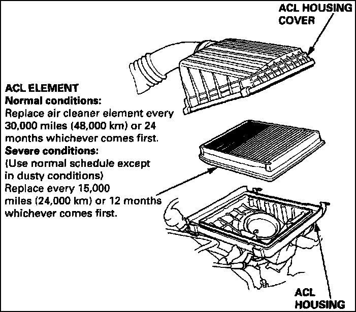 air filter replacement honda civic 2001,2000,1999,1998