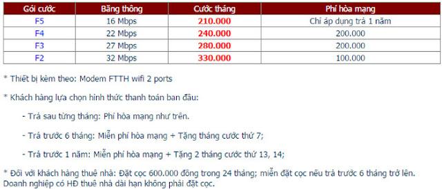 Đăng ký Internet FPT Phường Phú Lương Giá Rẻ 1