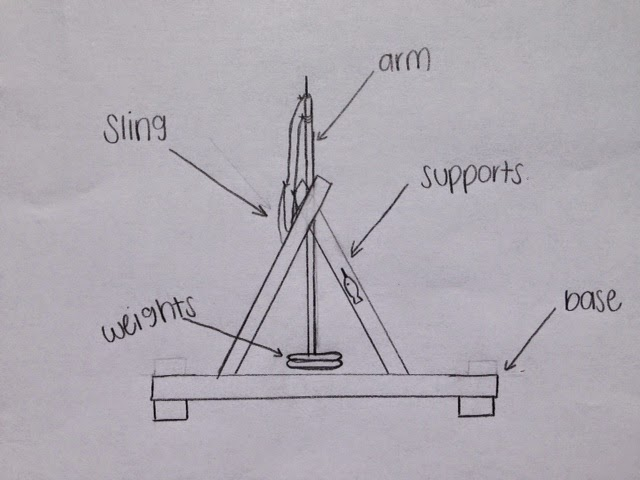trebuchet diagram catapult physics