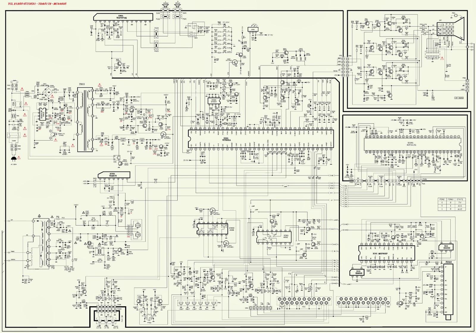 TCL 21288  VCT3831  (TDA8172  MC44608)  TV  CIRCUIT
