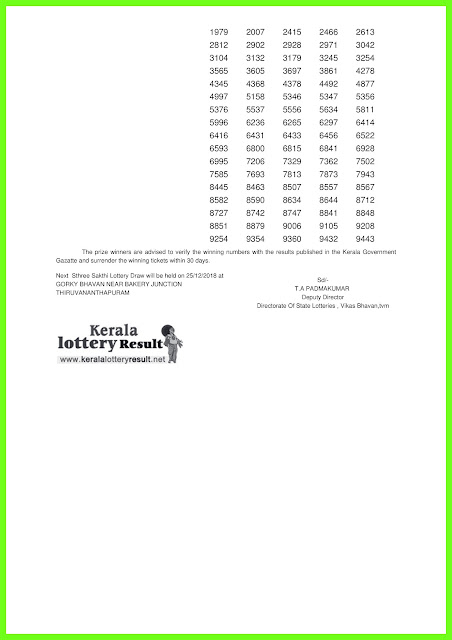 18-12-2018 STHREE SAKTHI Lottery SS-136 Results Today - kerala lottery result