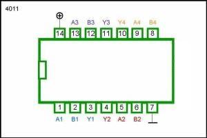 Gambar-IC-CMOS-Gerbang-Logika-NAND