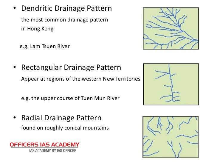 IAS Preparation Simplified Like Never Before DRAINAGE New Dendritic Drainage Pattern