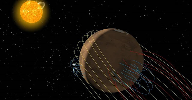 Artist's conception of the complex magnetic field environment at Mars. Yellow lines represent magnetic field lines from the Sun carried by the solar wind, blue lines represent Martian surface magnetic fields, white sparks are reconnection activity, and red lines are reconnected magnetic fields that link the surface to space via the Martian magnetotail. Credits: Anil Rao/Univ. of Colorado/MAVEN/NASA GSFC