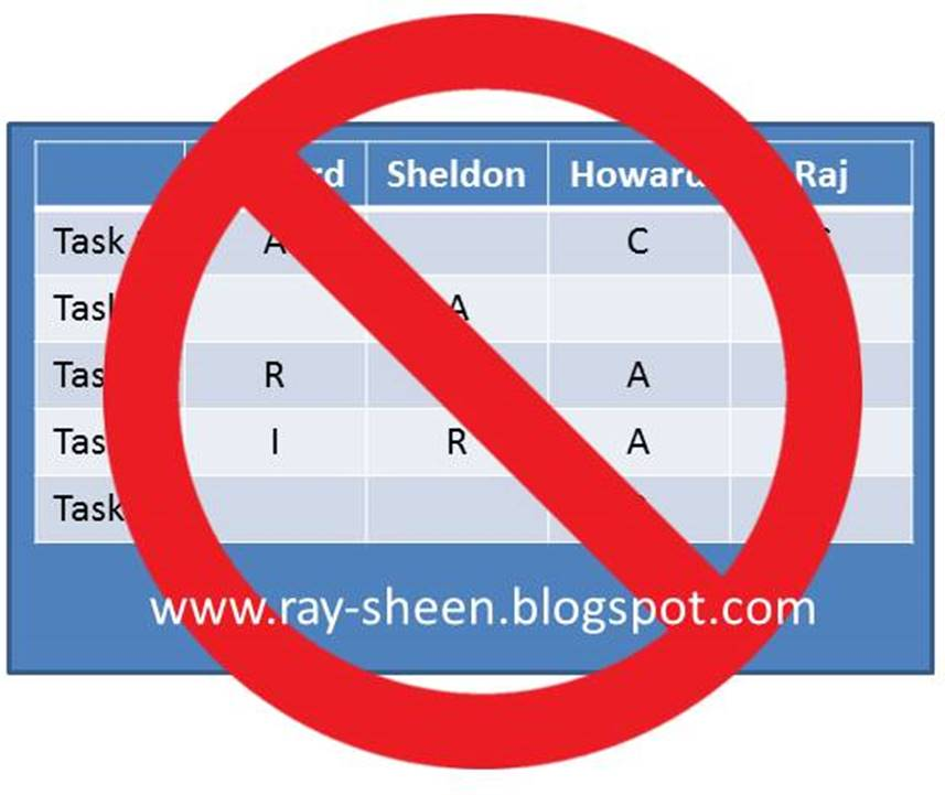 Ray Sheen The Problem With Raci