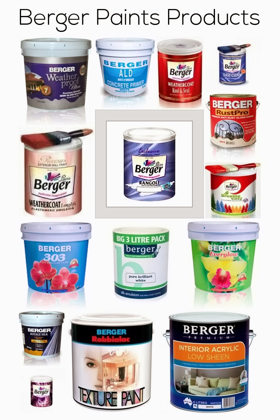 Bhavikk Shah 39 S Blog Berger Paints I Ltd Add Colours To