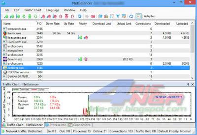 NetBalancer 9.4.1 Full Terbaru