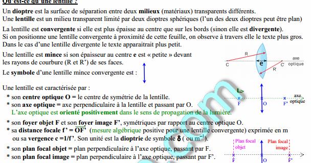 R U00e9sum U00e9  3  Du Cours D U2019optique G U00e9om U00e9trique