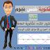 فيزياء شرح التيار المتردد . ثانوية عامة مستر احمد بركه