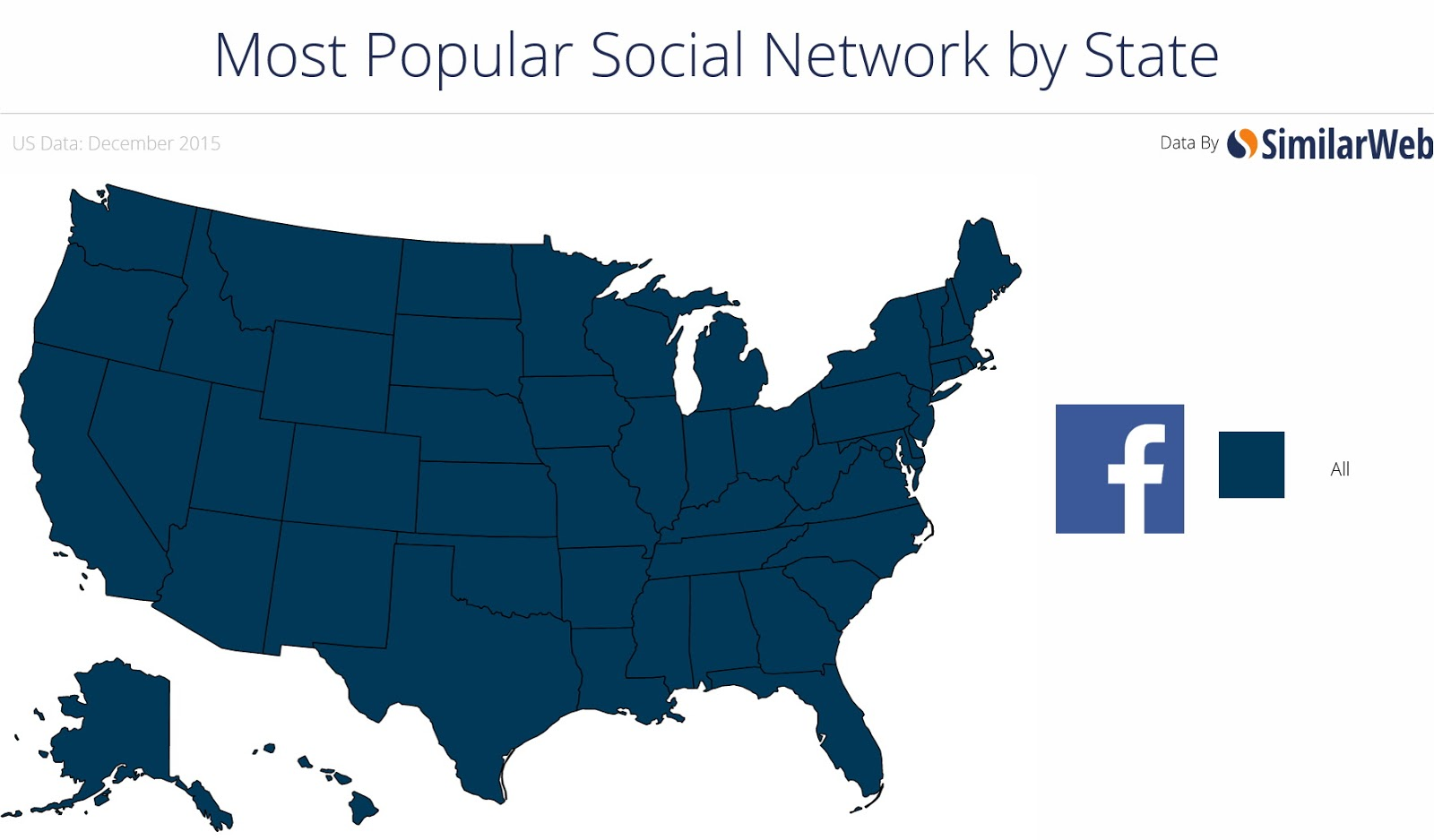 Most popular social network by State