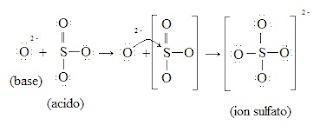 reação neutralização base acido Lewis