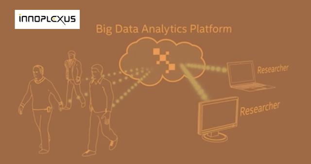 Innoplexus Big Data DaaS startup wiki