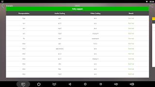 Análise: Box Android MXIII-G 40
