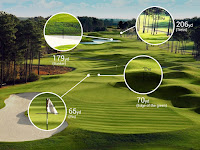 Measures overlapping targets on TecTecTec VPRODLX and VPRODLXS golf rangefinders