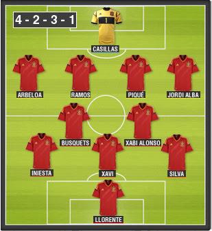 alineación selección española