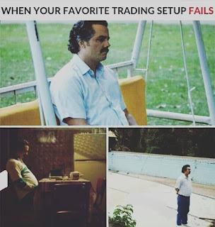 Meme Stock Market