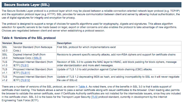 Oracle Mobile: Upgrade WebLogic Server from SSL2 0 to TLS 1 x