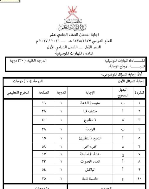 نموذج امتحان مادة المهارات الموسيقية للصف 11 الفصل الأول 2016/2017 عمان