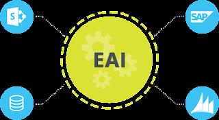 pengertian-enterprise-application-integration