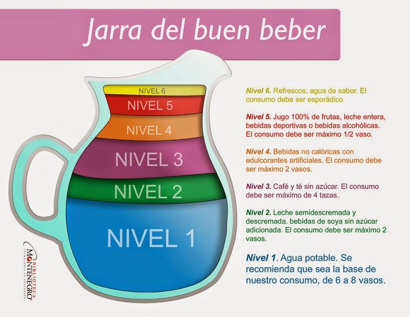 Escuela Primaria José Ma. Luis Mora: ¿POR QUÉ EN LA