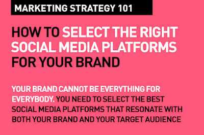 select the right social media platforms for your brand