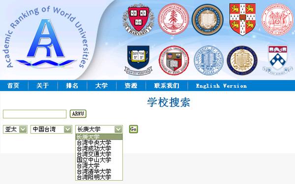 台灣的世界大學排名,教學您看懂最新指標分析(World University Ranking)5