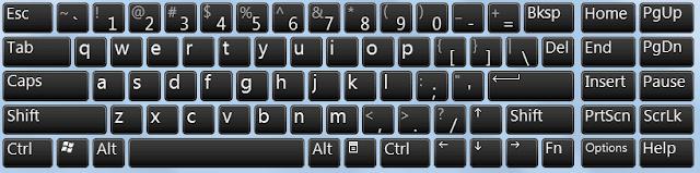 qwerty, keyboard qwerty