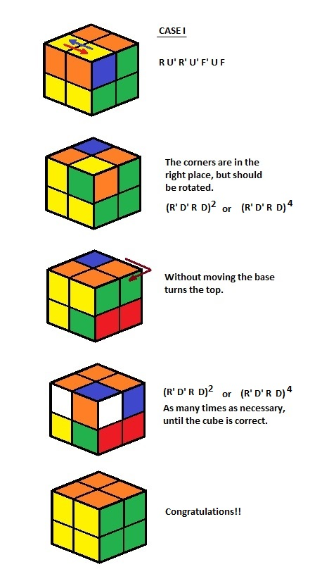 Instructions for solving the rubiks cube