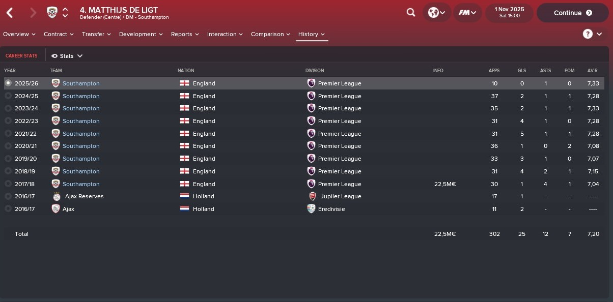 Matthijs De Ligt: Football Manager 2018 - Player Guide